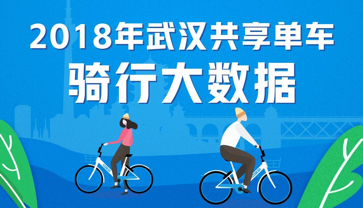 哈啰单车——武汉共享单车2018年出行大数据公开   全年减排量相当于种树296万棵