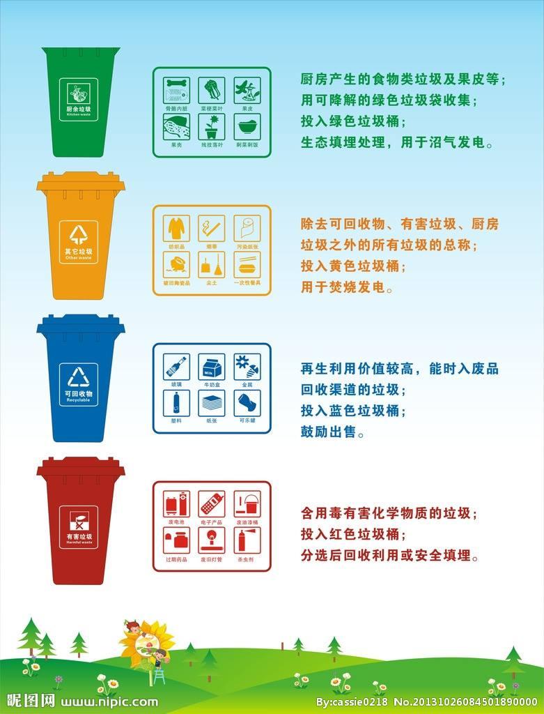 31万个废弃农药袋带来的考题 ——潜江农村垃圾分类调查