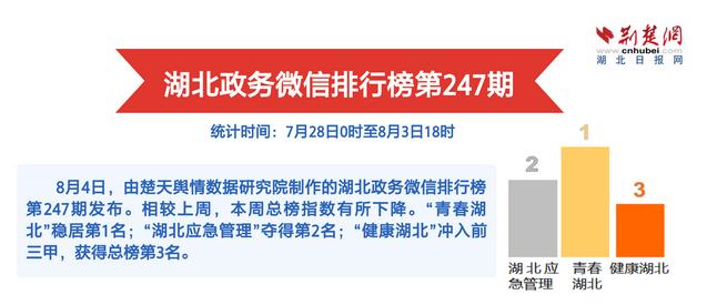 yabo亚博体育app官方下载政务微信排行榜第247期 浠水老兵退伍不褪色