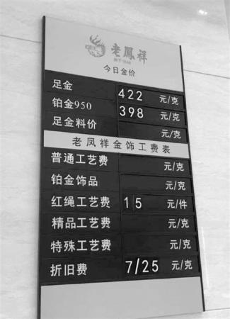 网赚的网站国际金价创六年来新高 套了六年的中国大妈都赚钱了