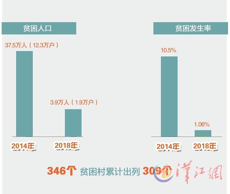 襄阳2021年经济总量_2020年襄阳东津规划图