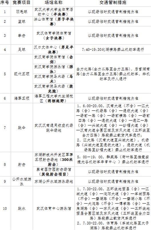 http://www.whtlwz.com/wuhanxinwen/52258.html