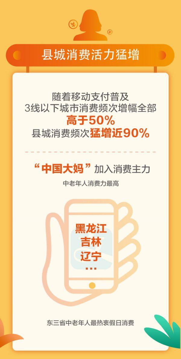 十一消费报告出炉 武汉江汉路和户部巷商圈跻身全国最火爆商圈