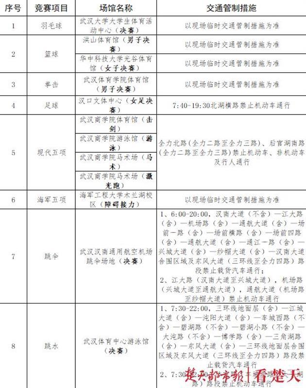 """""""明天军运会各项决赛、3项全国性考试,武汉交警发布26日出行指南"""