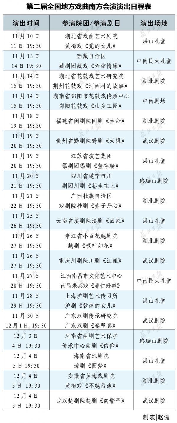 全国地方戏曲集结武汉,26天看遍19台优秀剧目