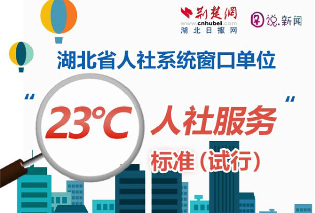 """《湖北省人社系统窗口单位""""23℃人社服务""""标准(试行)》"""