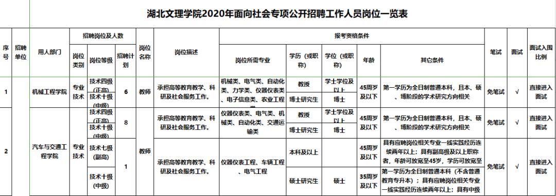 http://www.whtlwz.com/tiyuyundong/65418.html