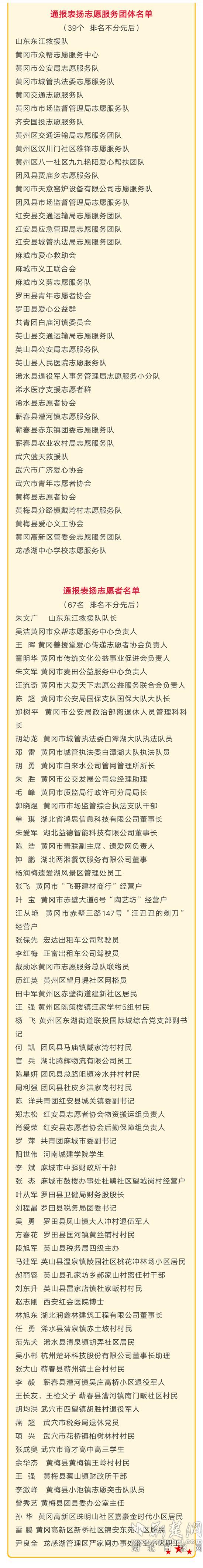 黄冈通报表扬39个志愿团体和67名志愿者