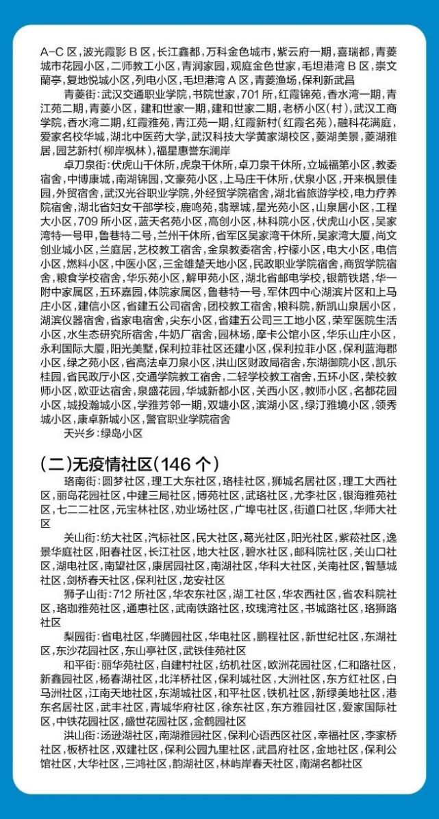 武汉无疫情小区占比97