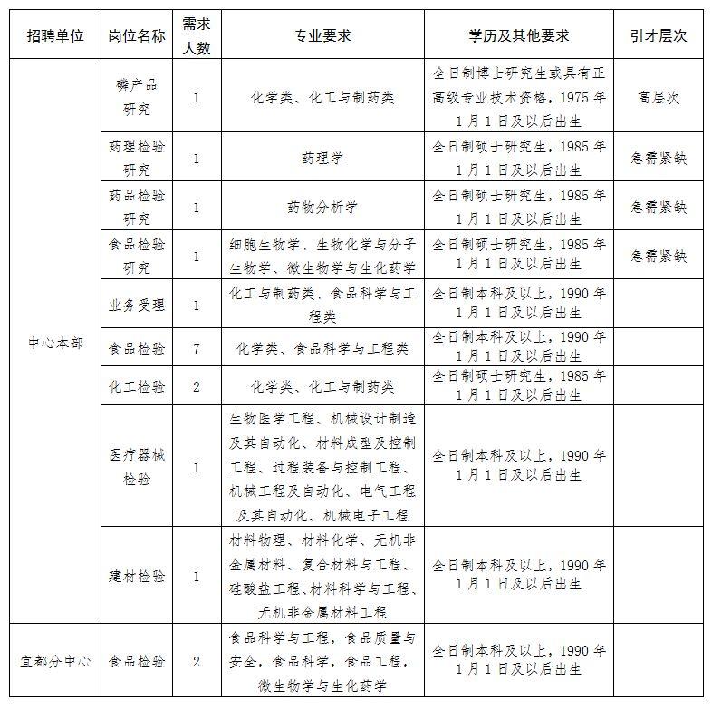 武汉市产假规定_家门口找工作!湖北多地发布招聘信息,转发周知!