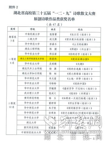 """""""一二·九""""原创诗歌散文大赛揭晓 湖北工程学院学子斩获一等奖"""