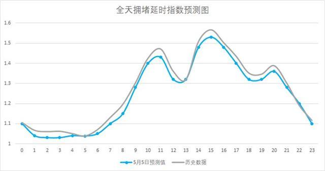 雨中迎来返程高峰!武汉交警发布5月5日出行提示
