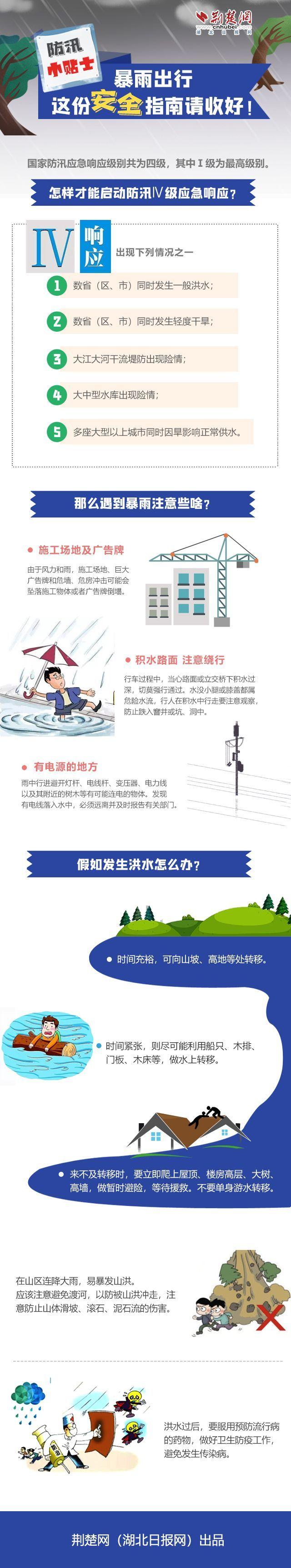 图解   防汛小贴士:暴雨出行,这份安全指南请收好!
