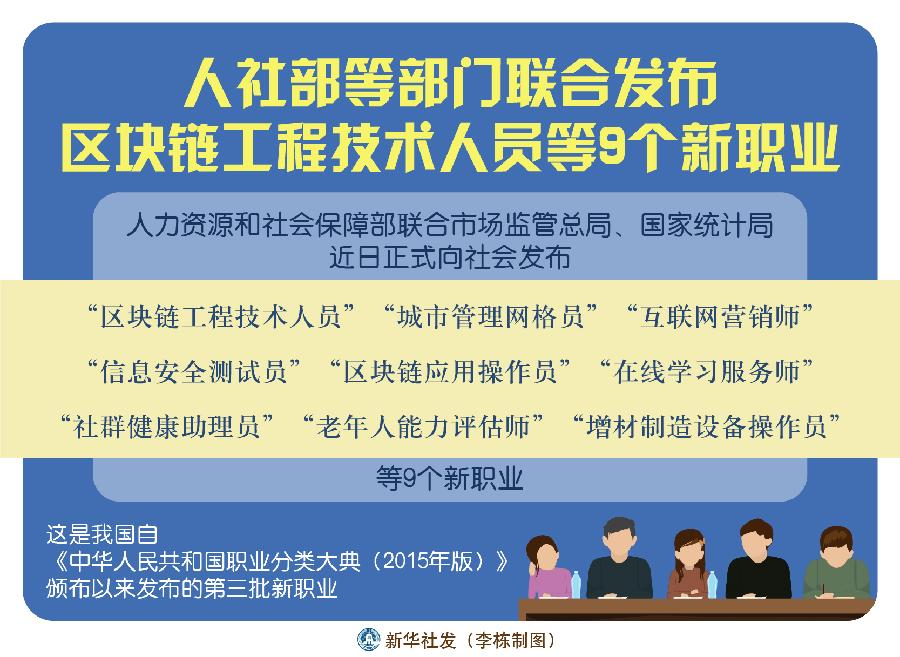 人社部等部门联合发布区块链工程技术人员等9个新职业