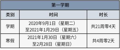 北京中小学29日起分批开学,明年1月30日放寒假