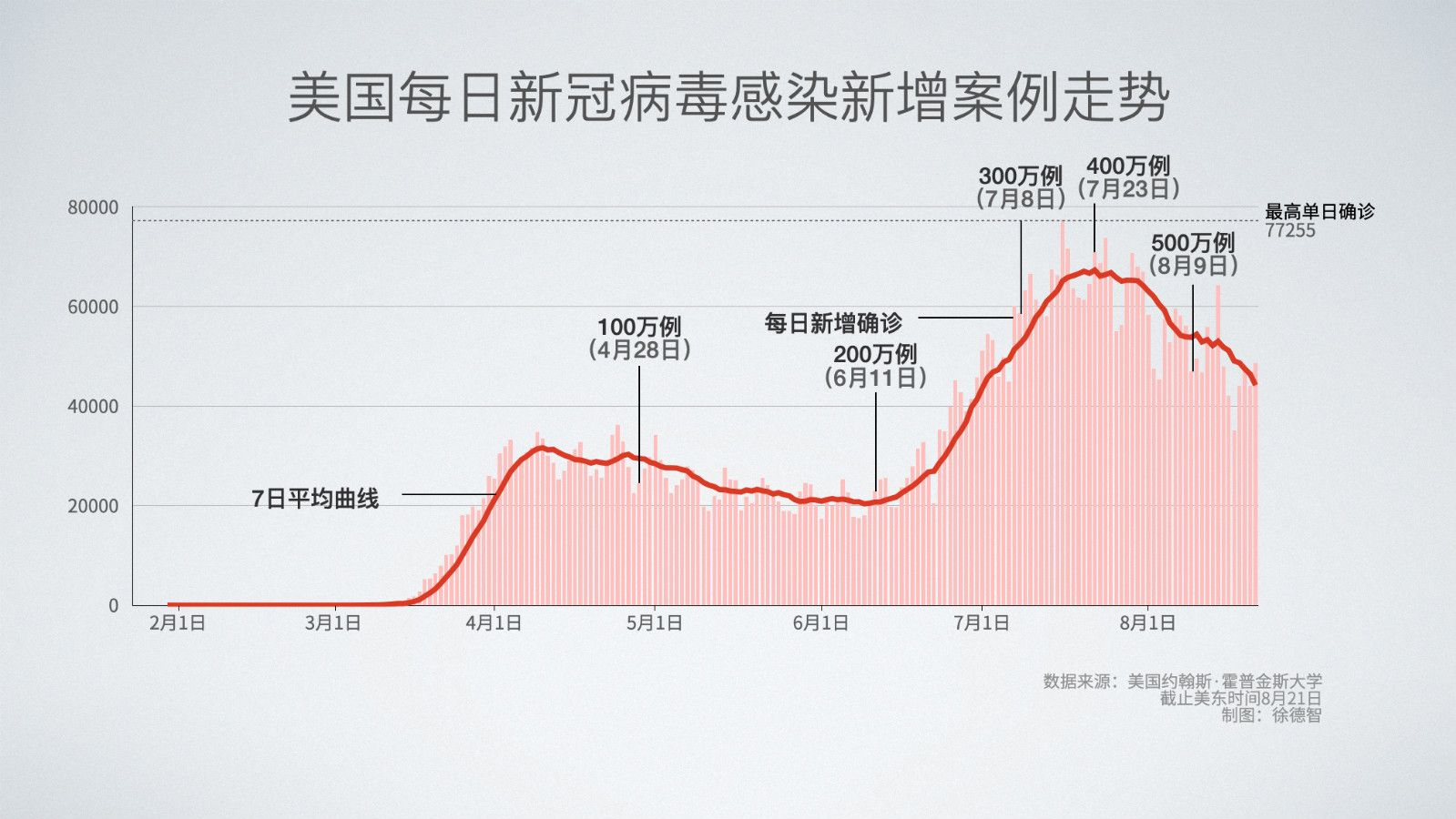 2020郑姓人口数量_人口普查(3)