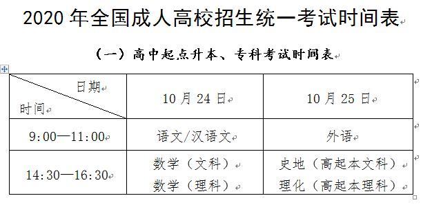 教育部:全国成人高考10月24日开考 严防冒名顶替