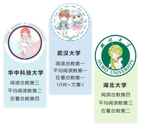"""万博官网manbet手机版教育行业微信公众号8月榜:""""黄冈市教育局""""成黑马"""