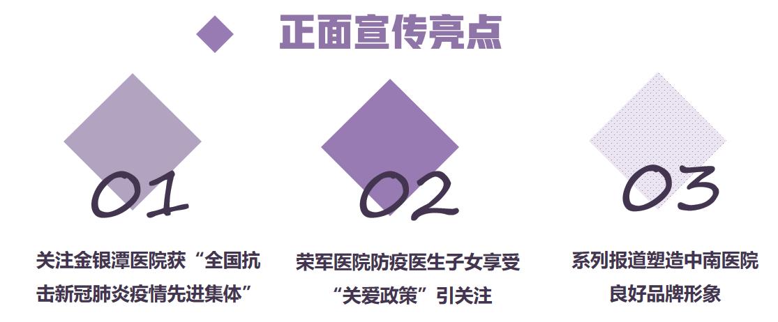 湖北医院传播指数榜第2期:金银潭医院蝉联榜首