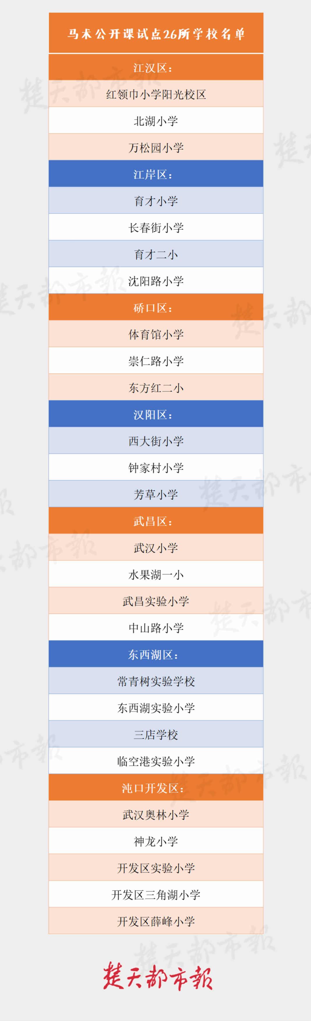 马术运动将正式进入武汉校园,原定22所小学试点再增4所
