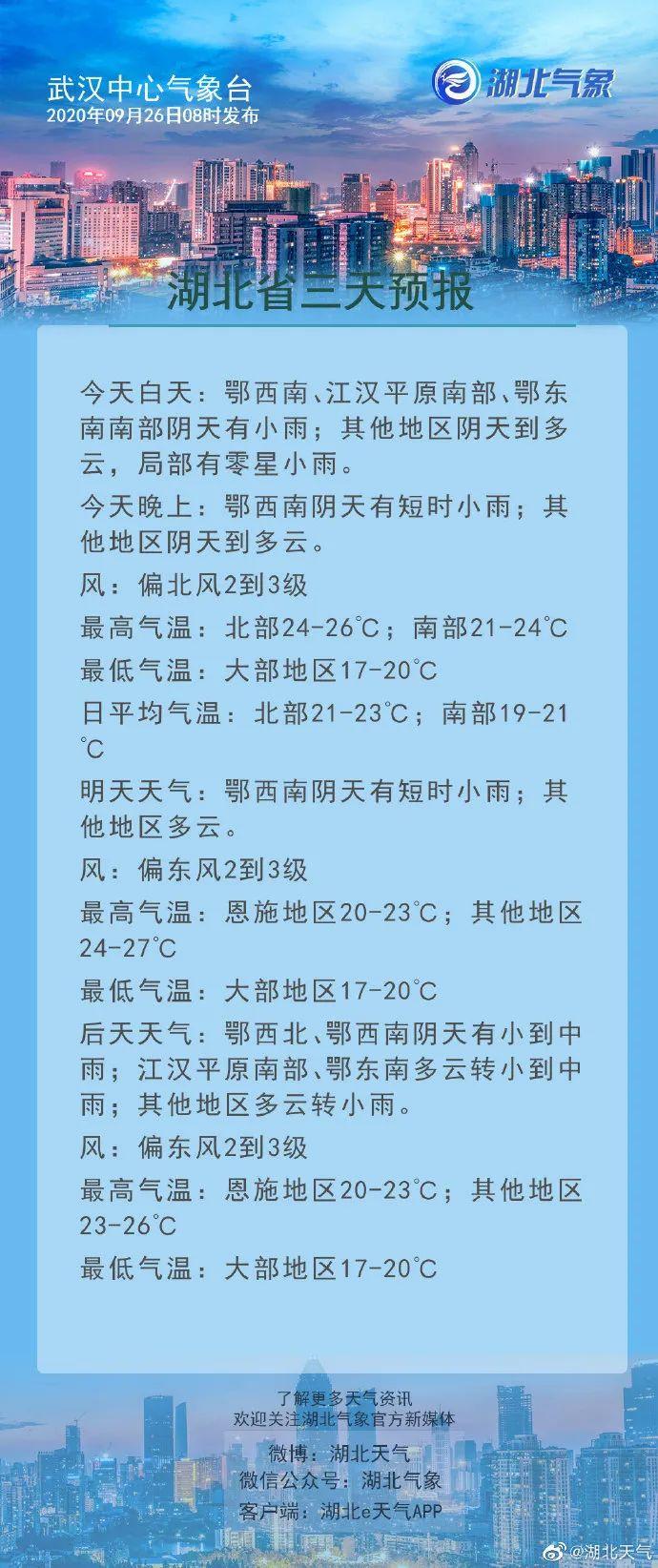 武汉假期有雨也有雾:新一轮降雨即将上线
