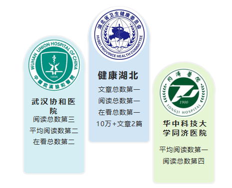 """湖北医疗政务微信3月榜:""""健康湖北""""""""协和医院""""""""同济医院""""位居前三"""