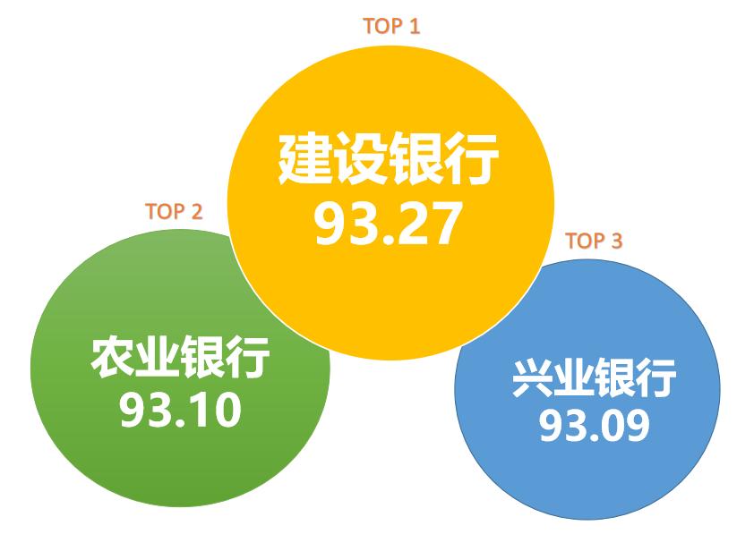 在鄂银行传播指数榜第12期:警惕假按揭重现江湖