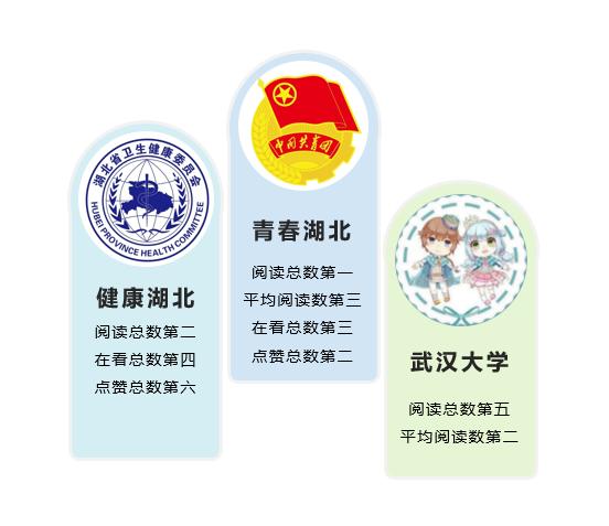 """湖北政務微信5月榜:""""在武大等你""""登頂單篇閱讀榜"""
