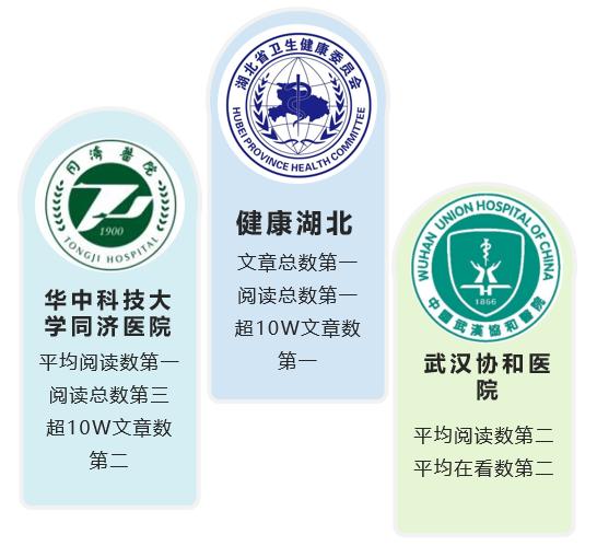 """湖北医疗政务微信8月榜:""""健康湖北""""""""同济医院""""""""武汉协和医院""""位居前三"""