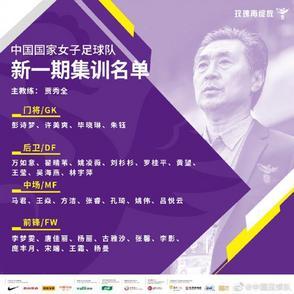 中国女足明起在武汉集训,江大女足共有7人入选大名单