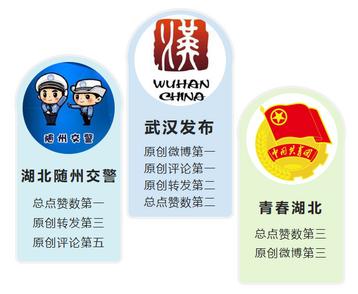 """湖北政务微博排行第56期:""""食力""""助农,为家乡菜打call获点赞"""