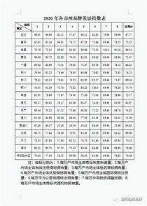 湖北首次发布各市州品牌发展指数,武汉、宜昌、潜江排名靠前