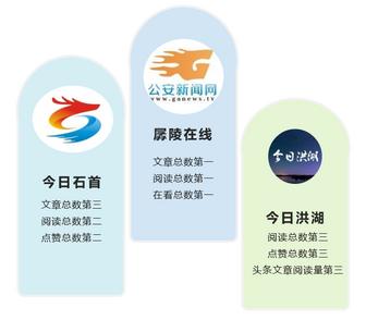 """湖北区县微信9月榜:""""孱陵在线"""" """"今日石首"""" """"今日洪湖""""领跑榜单"""